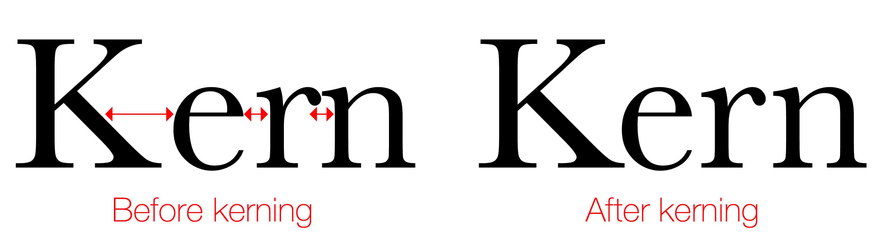 Kerning graphic