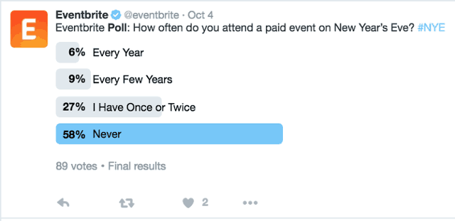 Poll image